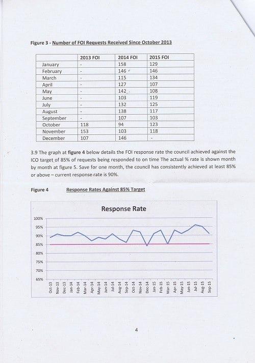Surjit Tour briefing note on FOI to Transformation and Resources Policy and Performance Committee page 4 of 8 thumbnail