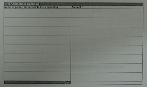 Candidate election expenditure Labour byelection page 10 Other Authorised Spending
