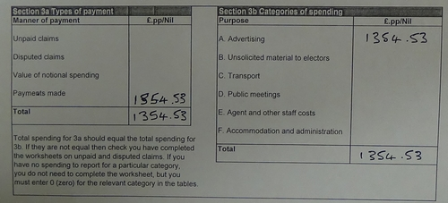 Candidate election expenditure Labour byelection page 3 section 3a section 3b