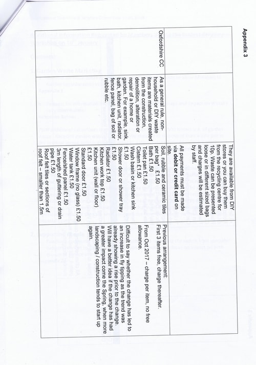 Budget Scrutiny Workshop Page 15 of 16 Appendix 3 Wirral Council 2018-2019