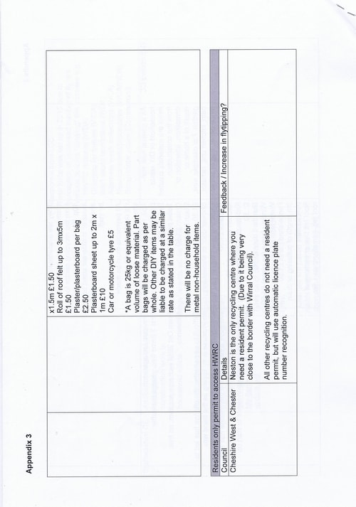 Budget Scrutiny Workshop Page 16 of 16 Appendix 3 Wirral Council 2018-2019