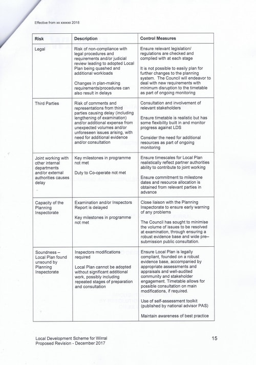 email Cllr Phil Davies Rt Hon Sajid Javid MP Local Plan 31st January 2018 attachment Local Development Scheme draft page 15 of 15