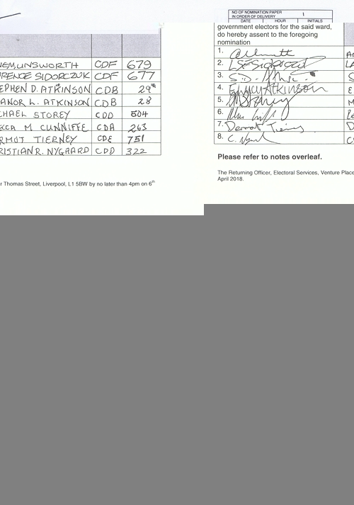 45 Childwall Storey Carole Mary NOM 2018 Liverpool City Council