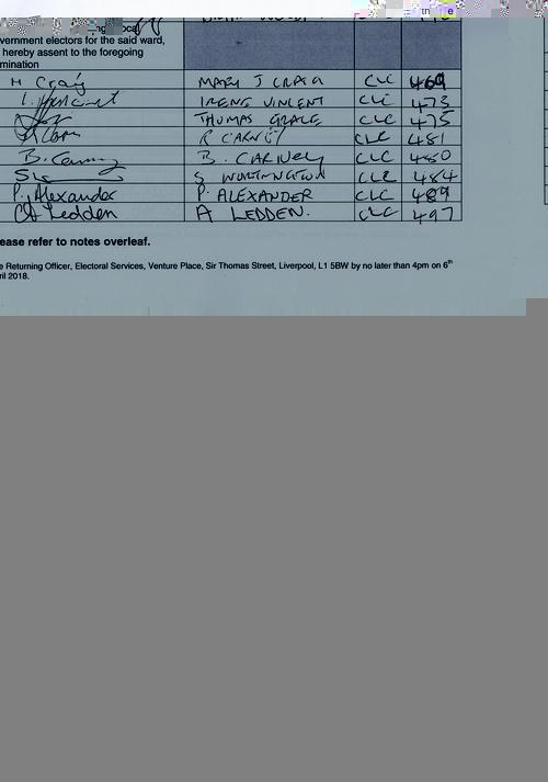57 Clubmoor Cosslett Esther Ruth NOM 2018 Liverpool City Council