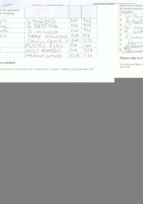 95 Everton Sawyer Nicholas Richard NOM 2018 Liverpool City Council